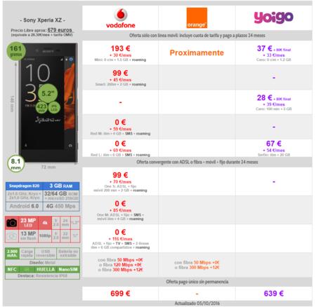 Comparativa Precios Sony Xperia Xz Con Pago A Plazos