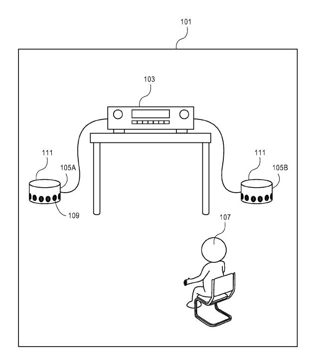 Patente Homepod