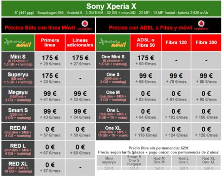Precios Sony Xperia X Con Tarifas Vodafone