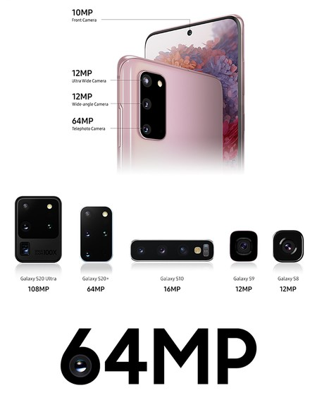 Samsung Galaxy S20 Plus Camara