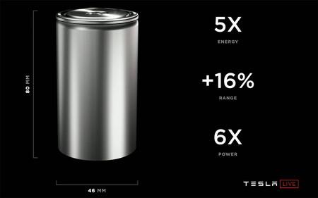 Tesla Nuevas Celdas Baterias 4680