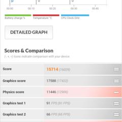 Foto 15 de 37 de la galería benchmarks-nexus-5-android-4-4-4 en Xataka Android
