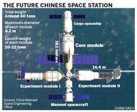China anuncia planes para una estación espacial