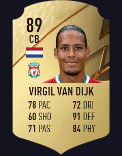 Van Dijk mejores defensas fifa 22