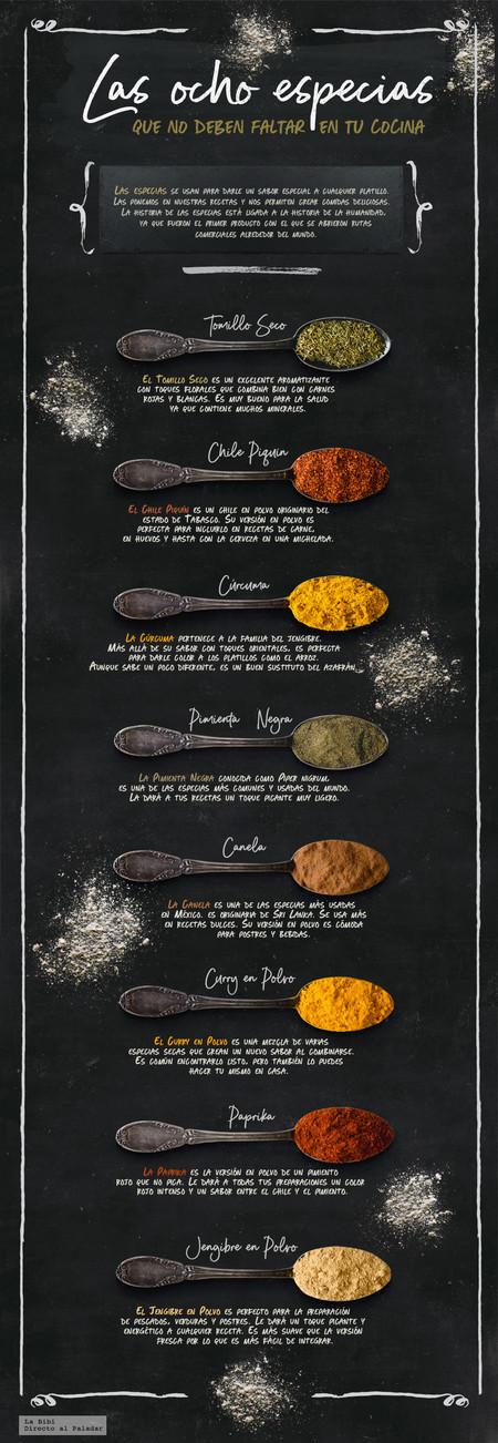 Las ocho especias que no deben faltar en tu cocina