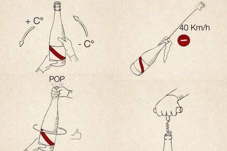 Apertura del champán
