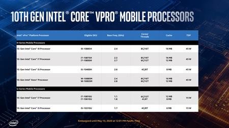 Intel Core Vpro 10a Generacion 1