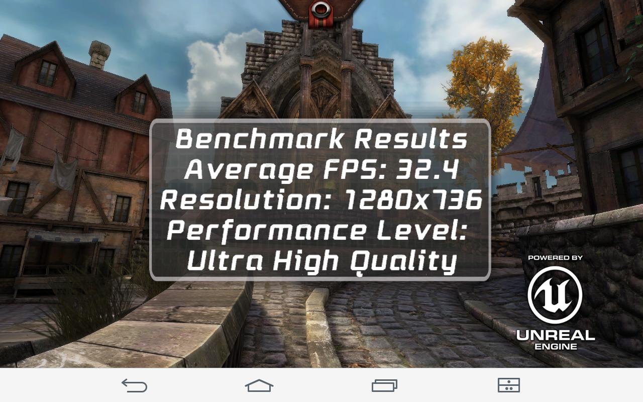 LG G Pad 7.0, benchmarks