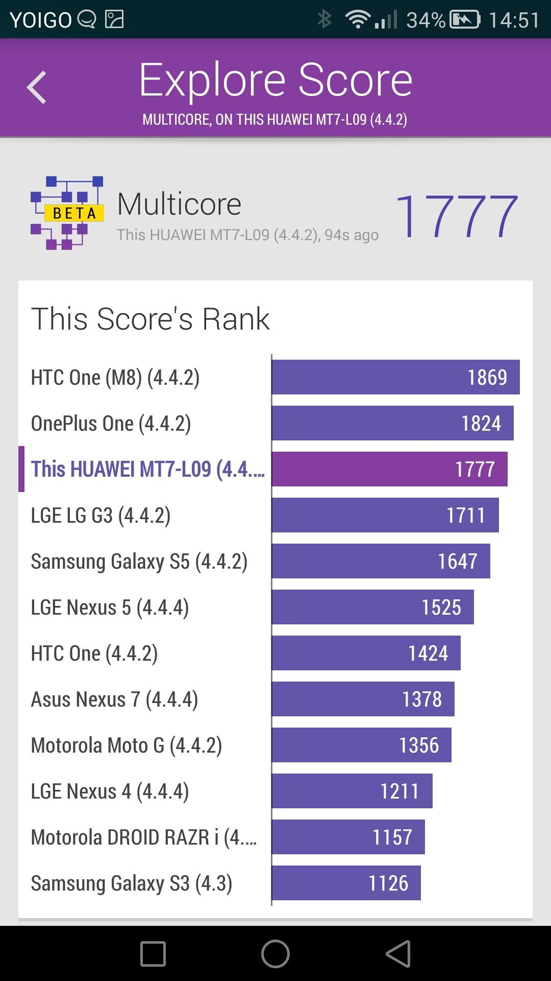 Foto de Huawei Ascend Mate 7, rendimiento (9/18)