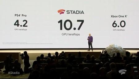 Google compara el rendimiento de Stadia con el de PS4 y Xbox One X