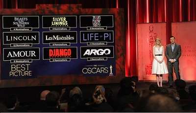 Oscar 2013: Mi quiniela para esta noche