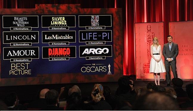 Las mejores películas de 2012