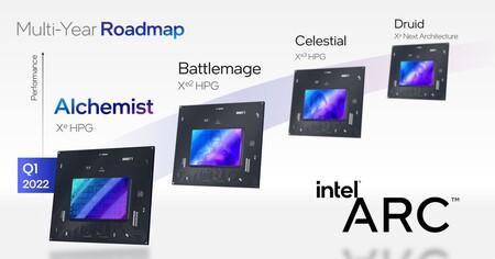 Intel Alder Lake Detalles Lanzamiento 6