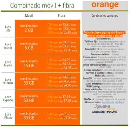 Nuevas Tarifas Orange Love Abril 2019