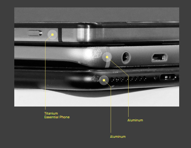 Essential Phone Resistencia