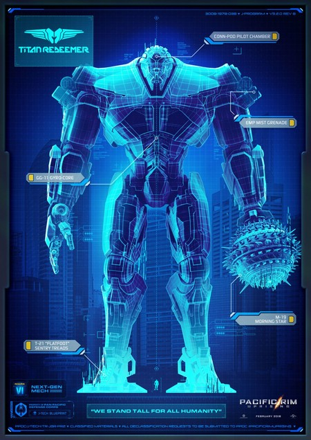 Pacific Rim Uprising Mechas 4