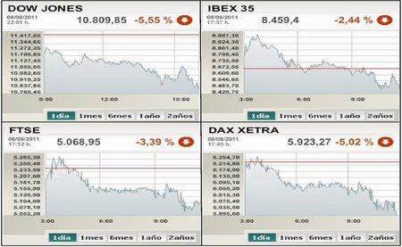 Ni Obama ni el BCE logran calmar a los mercados de su furia total