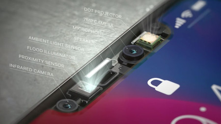 Iphone X Face Id Sensores