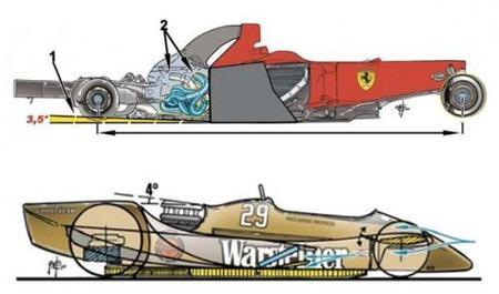 El secreto del Ferrari F10 está en su motor