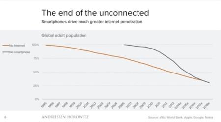 """El PC ha conectado a las personas, pero el smartphone acabará con los """"desconectados"""""""