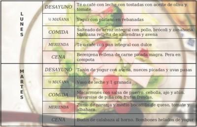 Tu dieta semanal con Vitónica (CXIX): con postres saludables