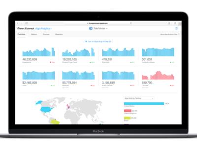 iTunes Connect gana una nueva herramienta, ahora los desarrolladores sabrán cómo has descubierto su app