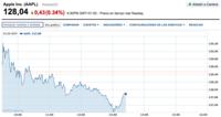 Apple ha entrado oficialmente en el índice bursátil Dow Jones