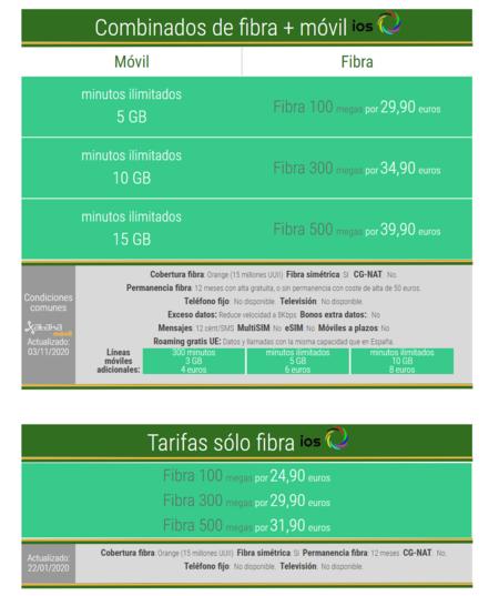 Nuevos Combinados De Fibra Y Movil De Ios En 2021