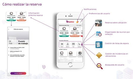 App Reservas