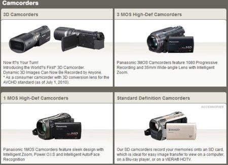 Desvelada la videcámara 3D de Panasonic para el mercado doméstico