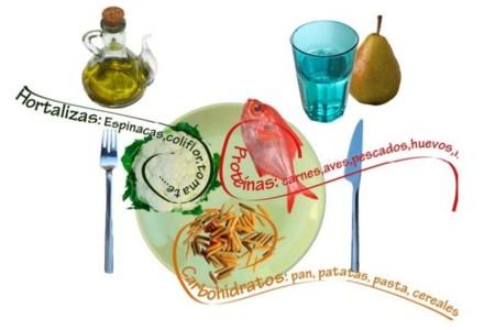 Tu plato equilibrado: una guía rápida y sencilla para comer más sano