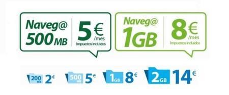 Digi Mobil estrena nuevos bonos de datos para prepago, con un giga por ocho euros al mes