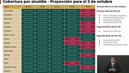 Cdmx Terminara De Aplicar Primeras Dosis De Vacuna Contra Covid A Mayores De 18 Anos La Proxima Semana