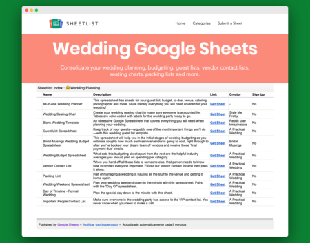 Google Sheets Plantillas