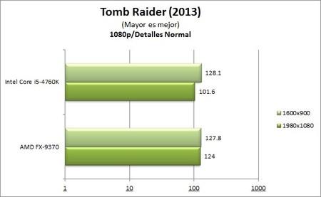 GA_Z97X-UD5-BK_benchmarks_Tomb_Raider