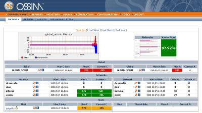 Ossim, gestión de información de seguridad opensource
