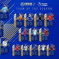 Estos son los mejores jugadores de la Premier para FIFA