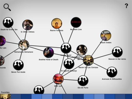 Discovr, curiosa aplicación para el iPad para descubrir nuevos grupos musicales