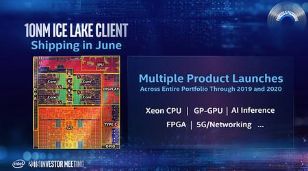 Intel Ice Lake 2