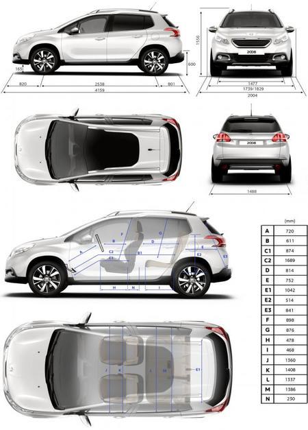 Peugeot 2008 - Dimensiones - Ficha técnica