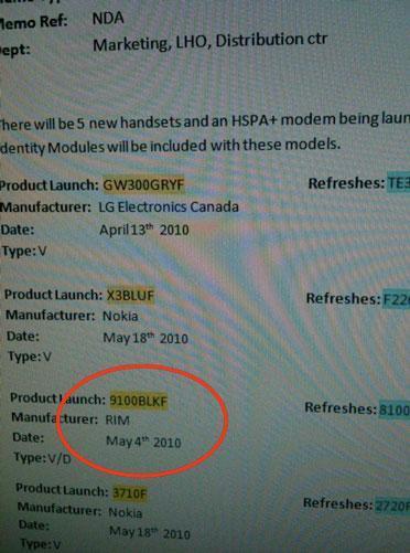 BlackBerry Pearl 9100 saldrá a la venta el 4 de mayo