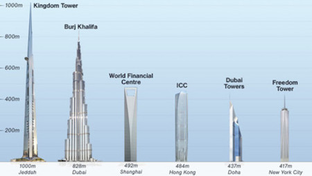 Kingdom Tower2