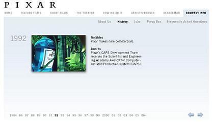 Pixar también hizo publicidad, algunos ejemplos