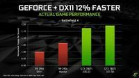 NVIDIA habla sobre Mantle, no encuentra beneficios sobre DirectX