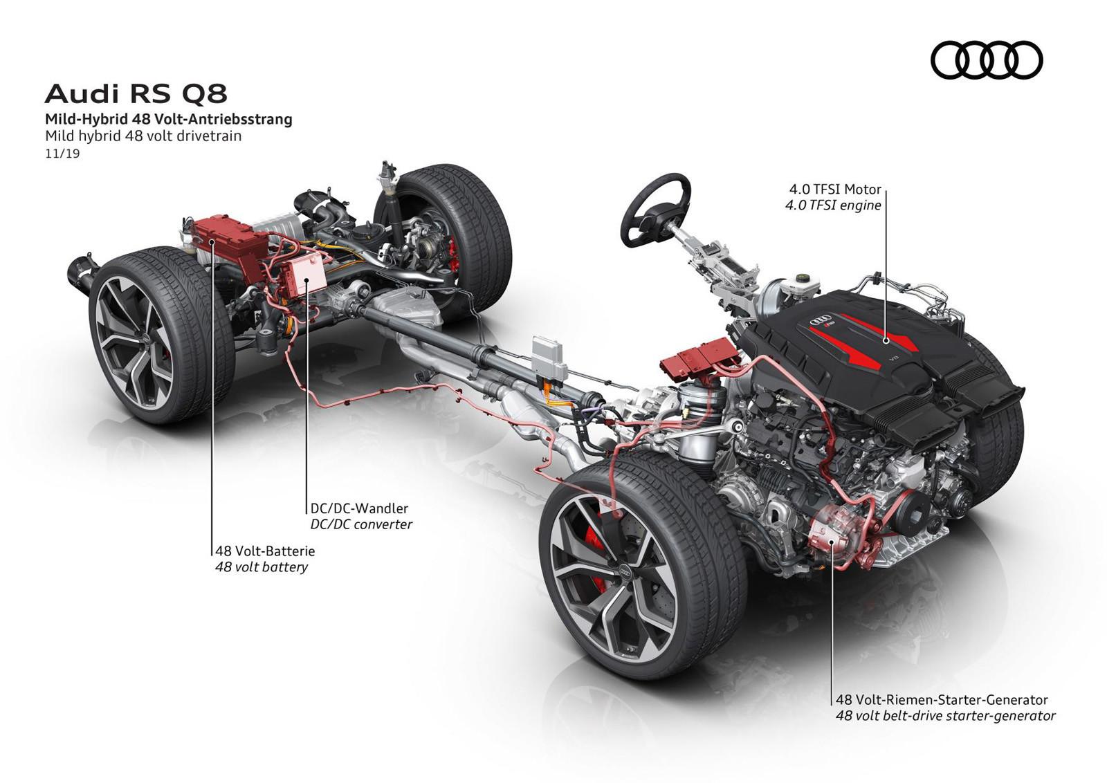 Foto de Audi RS Q8 2020 (2/47)