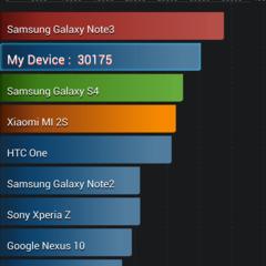 Foto 1 de 5 de la galería benchmarks-toshiba-excite-pro en Xataka Android