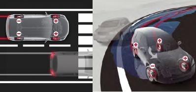 Toyota Yaris SoHo seguridad ABS con EBD y VSC