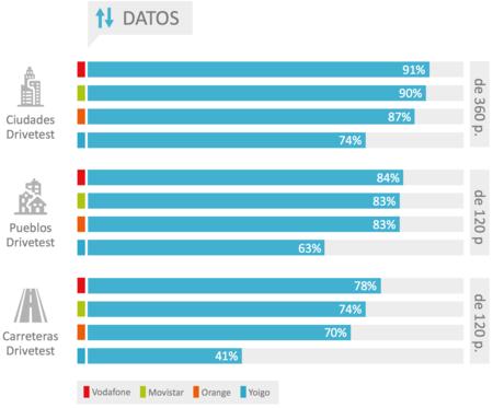 Los datos son cosa de Vodafone