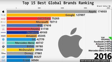 marcas 2016