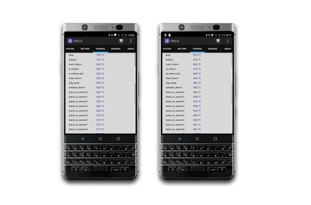 Blackberry Keyone Temperaturas
